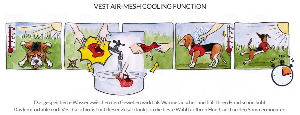 vest_air_mesh_cooling_funktion